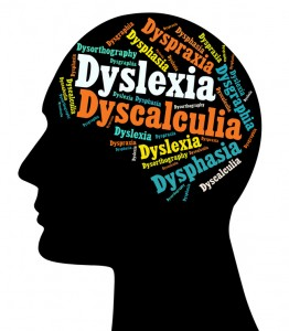 Although there have been no studies to indicate an accurate percentage, it is believed that Learning Disabilities (LD) affect between 5 and 10 percent of the population. The most common are: Dyslexia, Dysgraphia, Dysphasia, Dyspraxia, Dyscalculia and Dysorthography